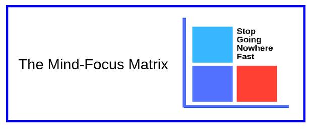 Mind-Focus Matrix_Terrie Sanders.png