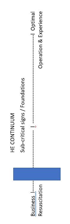 sub-critical ladder.png