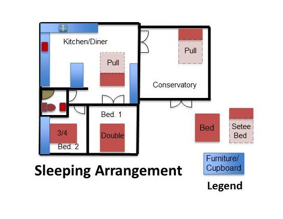 Sleeping Arrangement