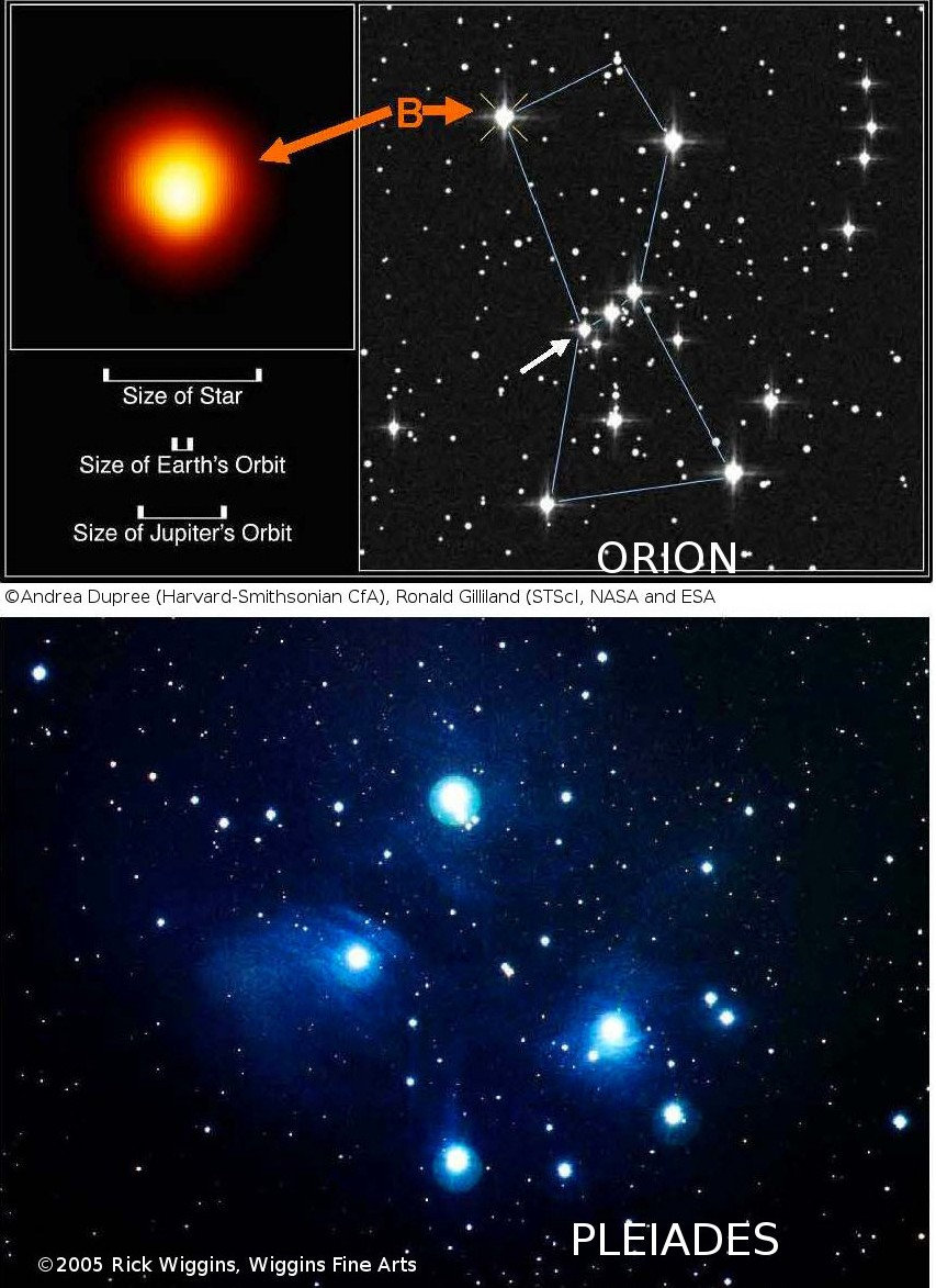 Constellation Orion is dispersing