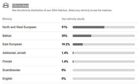DNA heritage 1.jpg