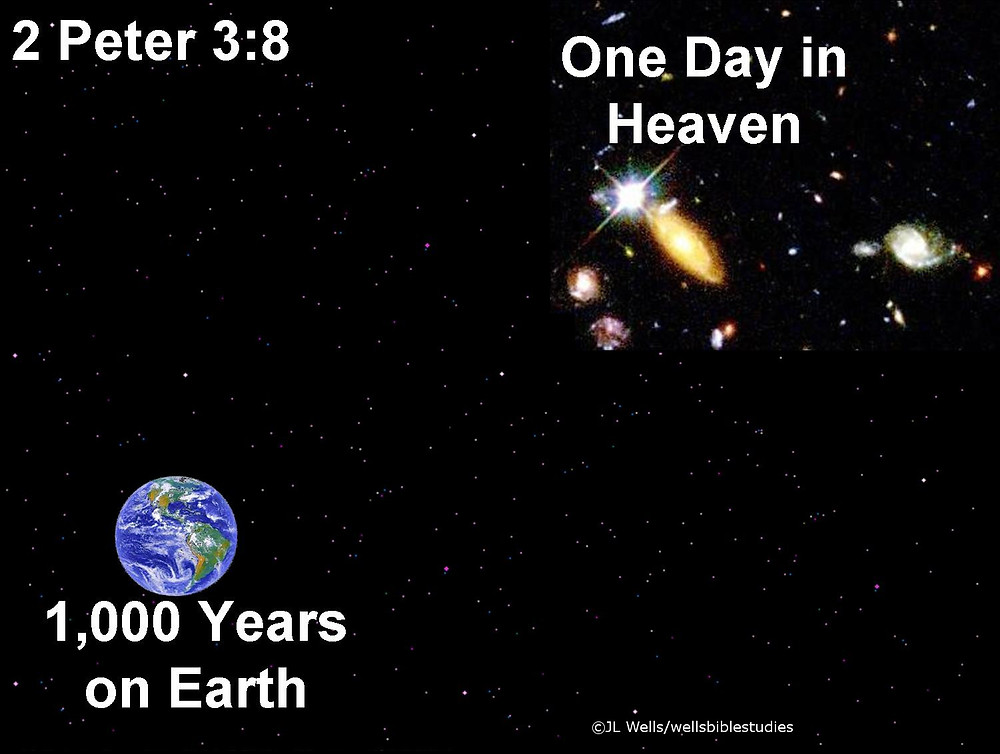 Apostolic doctrine says that one of God's days is equivalent to 1000 years on Earth. creation6000.com