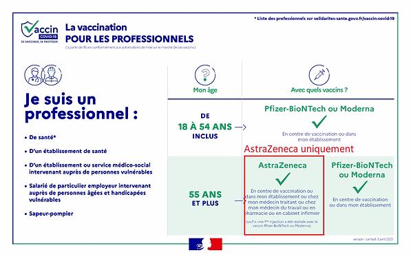 infog_vaccins_professionnels.png