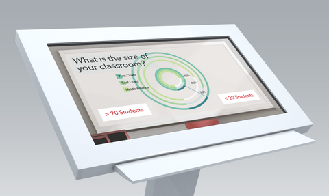 Kiosk Survey Infographic