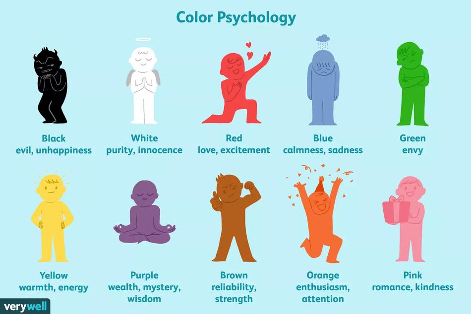 Color Psychology in Film