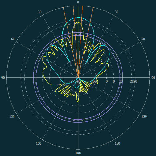 ADR_904_antena.jpg
