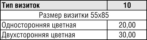 металлические визитки в Новосибирске