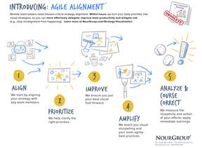Introducing Agile Alignment
