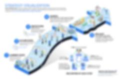 Nour Strategy Visualization Process.jpg