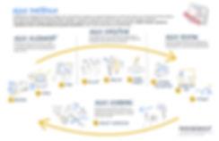 Nour Agile Portfolio Overview.jpg