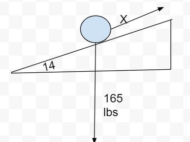 FRC #3 Strafe Physics