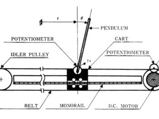 Controls Engineering in FRC