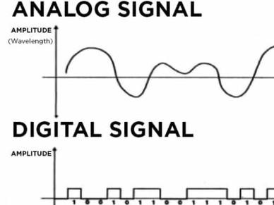 Basics of Analog & Digital PWM Signals