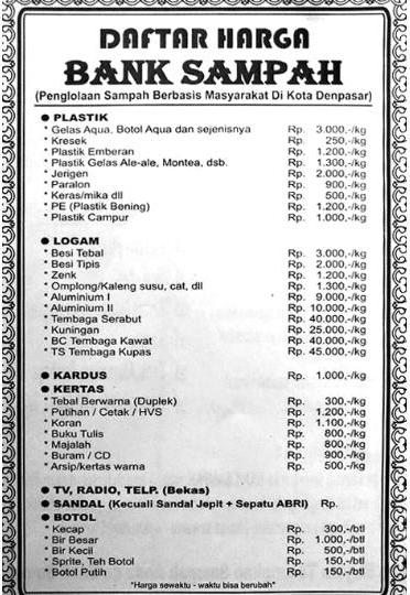 Daftar-Bank-Sampah