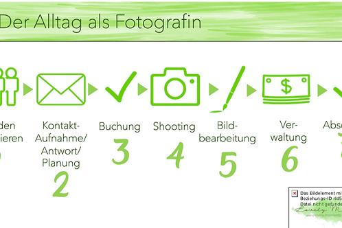 """Webinar """"Erfolgreich selbstständig als Tierfotograf Teil 3"""""""