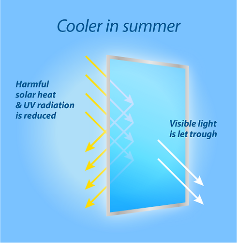 Cooler in summer.png