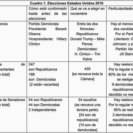 El sistema electoral estadounidense de cara a las elecciones de noviembre de 2016