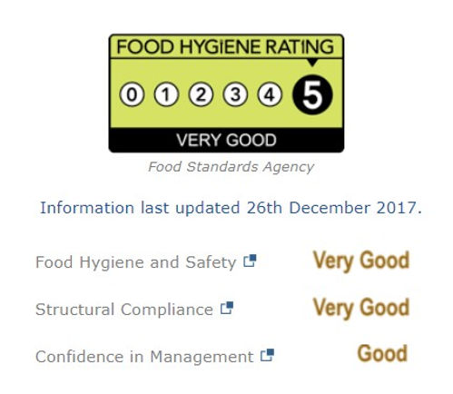 Chipping Norton Catering | 5 Star Rating