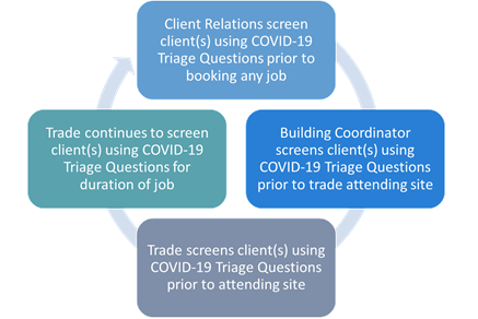 COVID-19_Triage_Procedure.png