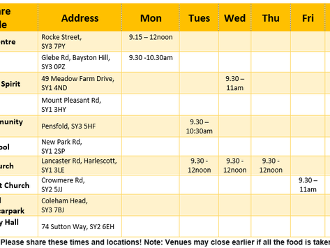 July #foodshares Timetable & FAQs
