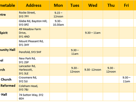 April #foodshares Timetable & FAQs