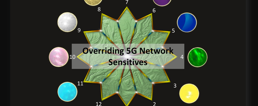 Overriding 5G Network Intentions with the Spheres of Amenti. Meditation
