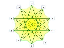 20 Point Star Icosahedron