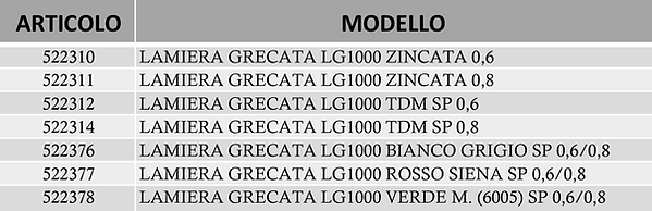 LAMIERA GRECATA PPASSO 1000.png