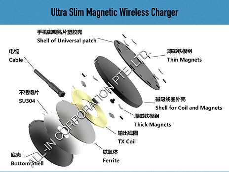 Magnetic Wireless Charger.png