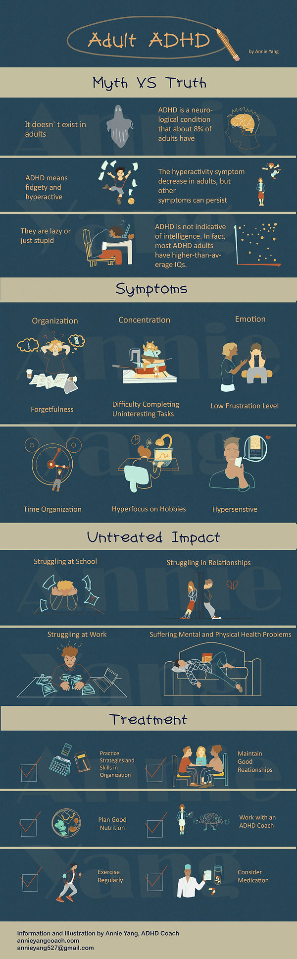 ADHD Coach Infographic
