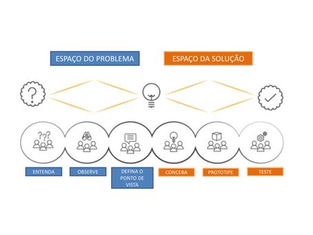 Como estabelecer estruturas de liderança de produto no seu negócio