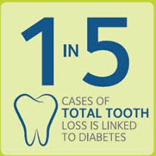 diabetes and tooth loss.jfif