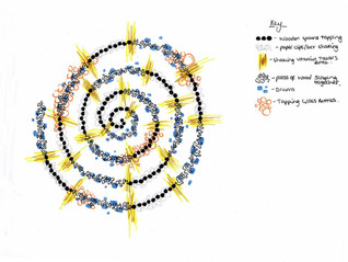 מהו הקשר בין תו וקו, ובין צליל וצורה? האם תווים מוזיקליים הם אותיות? מוזיקה ופרטיטורות נדירות בשבתרב