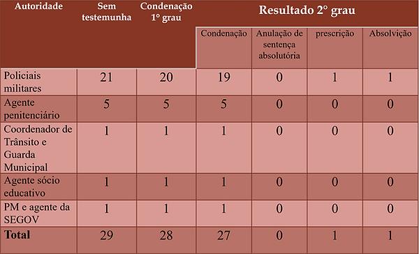 tabela 22.png