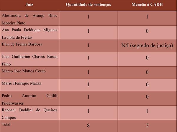 tabela 8.png