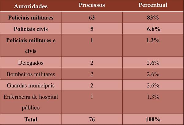 tabela 17.png