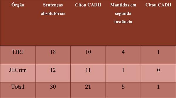 tabela 13.png