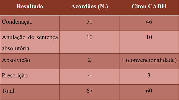 tabela 16.png
