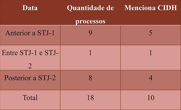 tabela 5.png
