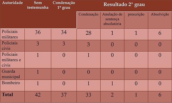 tabela 21.png