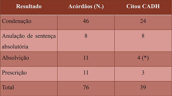tabela 15.png
