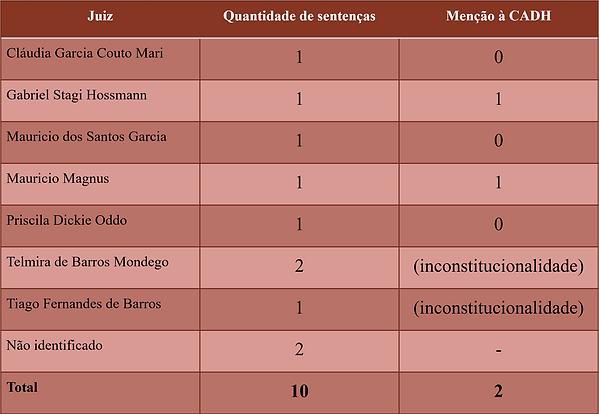 tabela 9.png