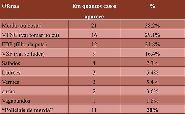 tabela 19.png