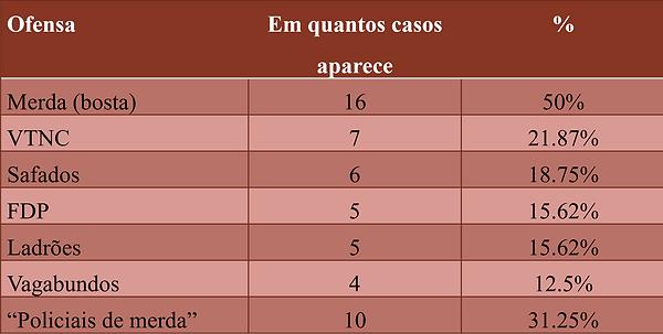 tabela 20.png