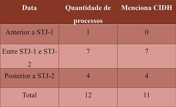 tabela 6.png