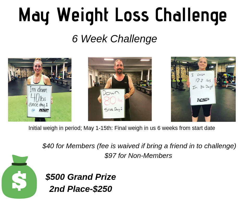 May Weight Loss Challenge Enrolling Now