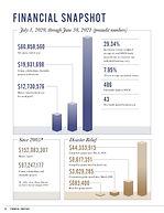 financial-snapshot.jpg
