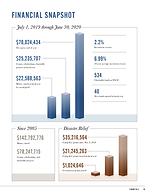 financials-page-ar.png