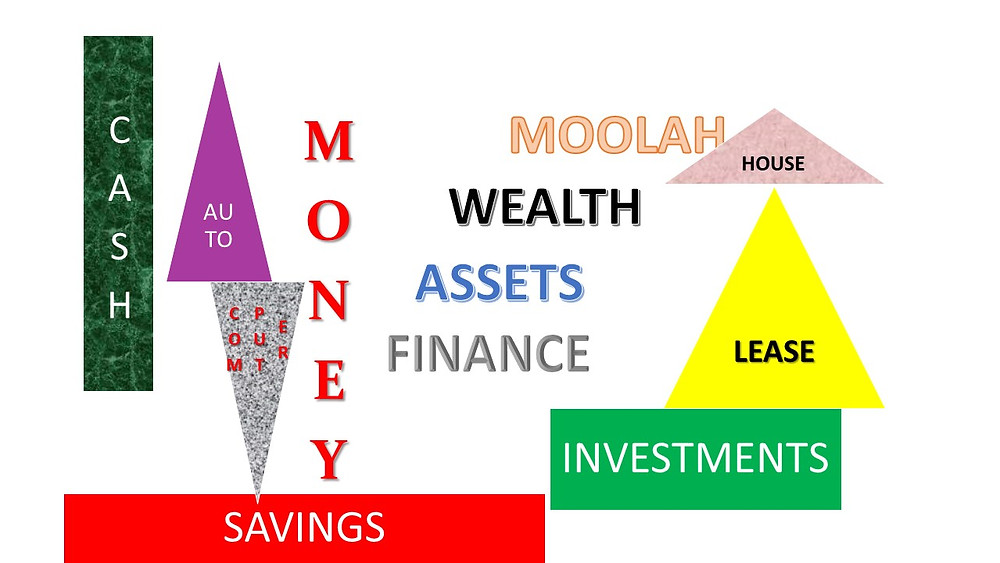 Moolah! Copyright Trusha Desai Innovation Management Inc.
