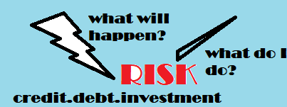 Risk: How We Perceive It